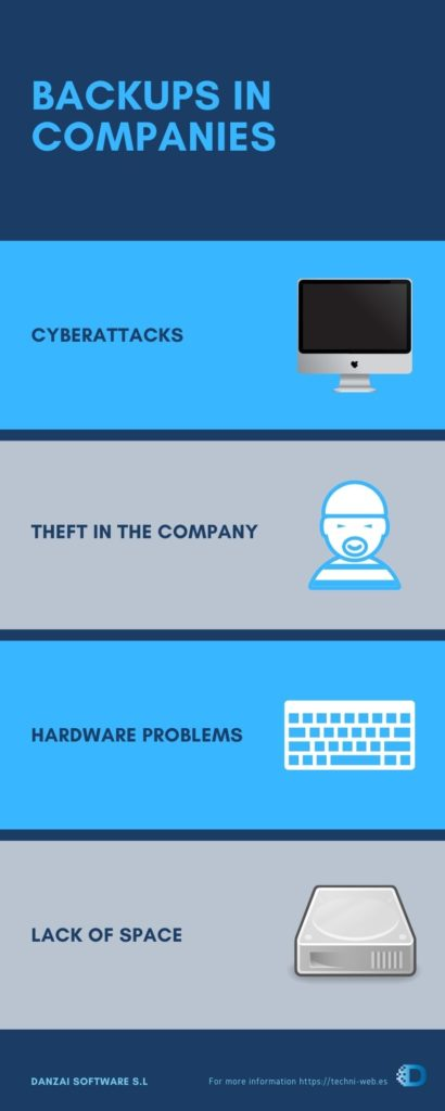 Backups-in-companies